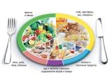 Базилик - иконка «питание» в Ельце